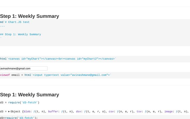 Chart JS test / avinashmane / Observable