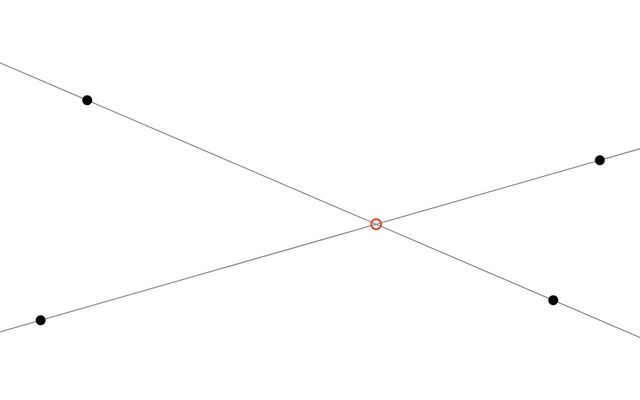 Line-Line Intersection