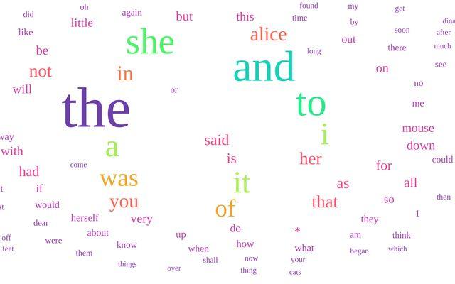 Visualizing Unstructured Text / Amal Alabdulkarim / Observable