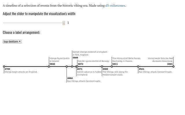 Vikings Timeline / Walter Rafelsberger / Observable