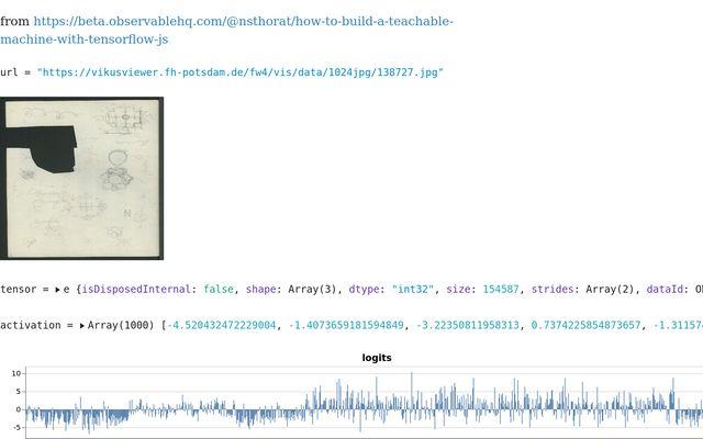 imagenet activation logit / Christopher Pietsch / Observable